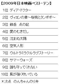 キネ旬2009ベスト10邦画
